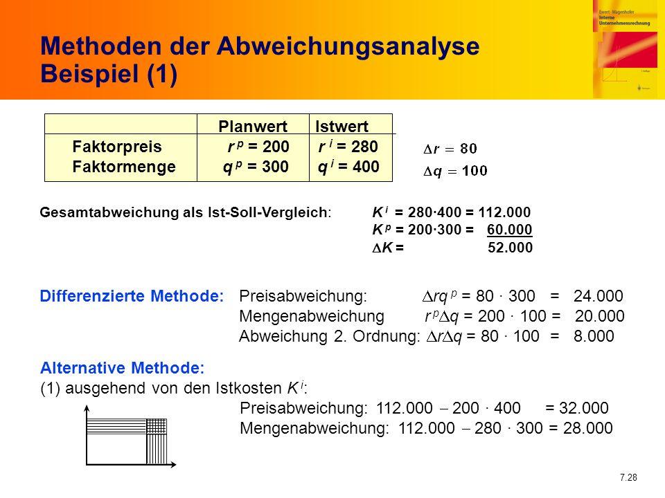 Methoden der Abweichungsanalyse Beispiel (1)