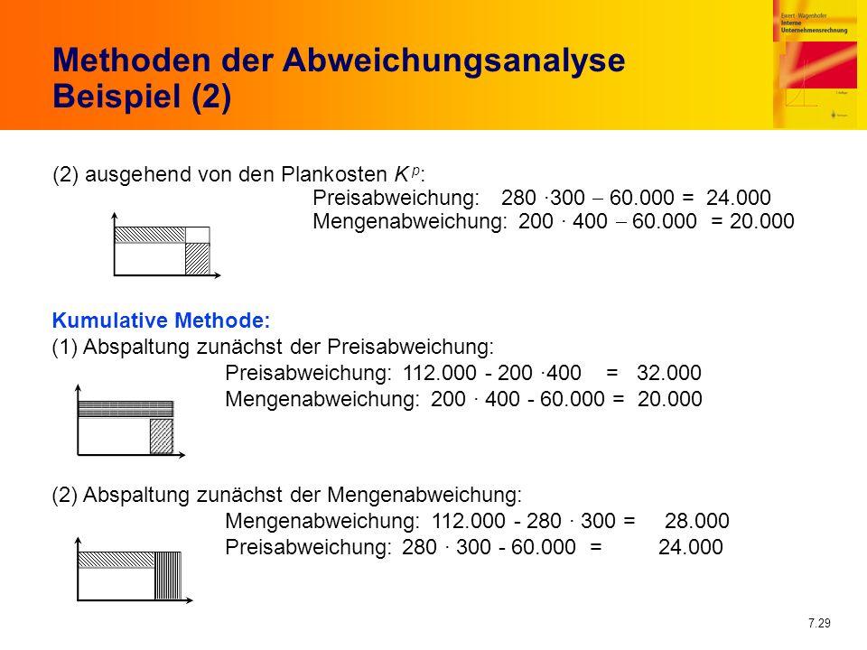 Methoden der Abweichungsanalyse Beispiel (2)