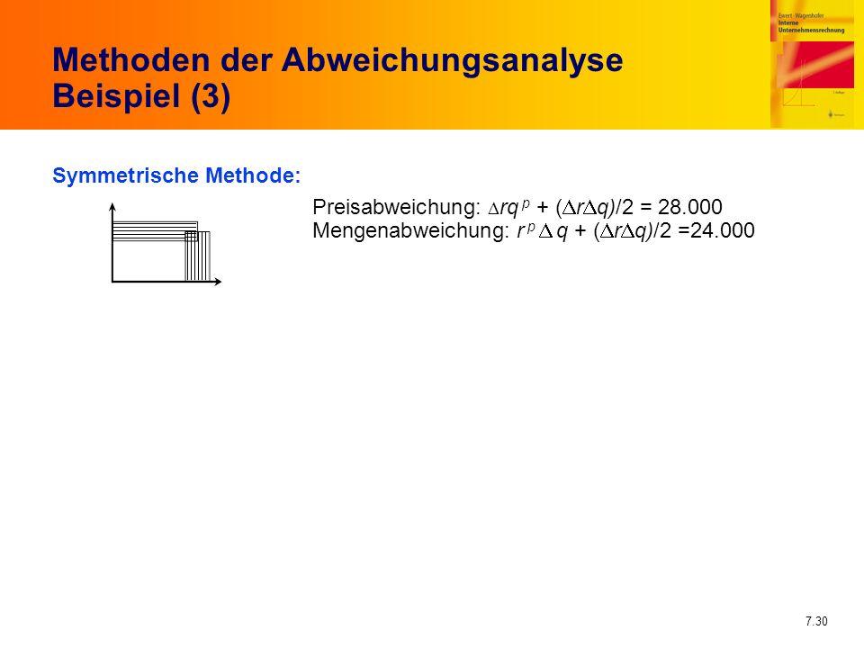 Methoden der Abweichungsanalyse Beispiel (3)