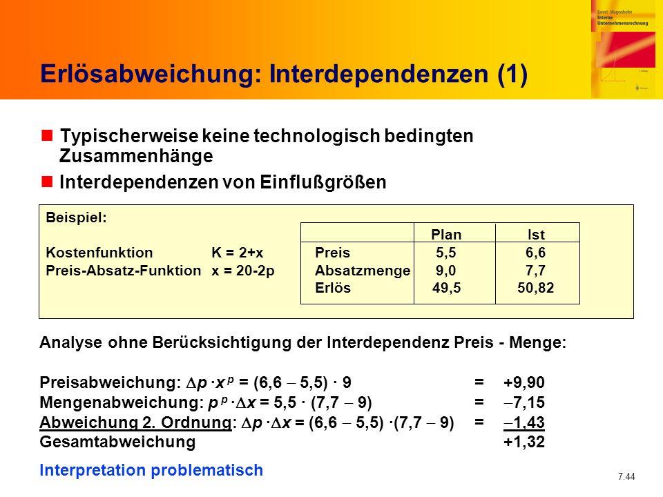 Erlösabweichung: Interdependenzen (1)