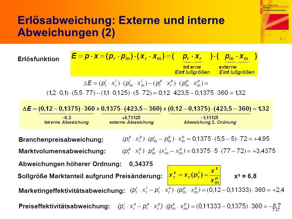 Erlösabweichung: Externe und interne Abweichungen (2)