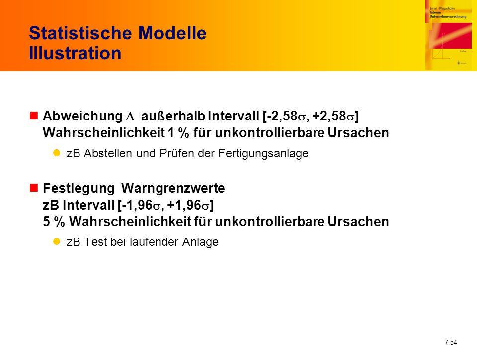 Statistische Modelle Illustration