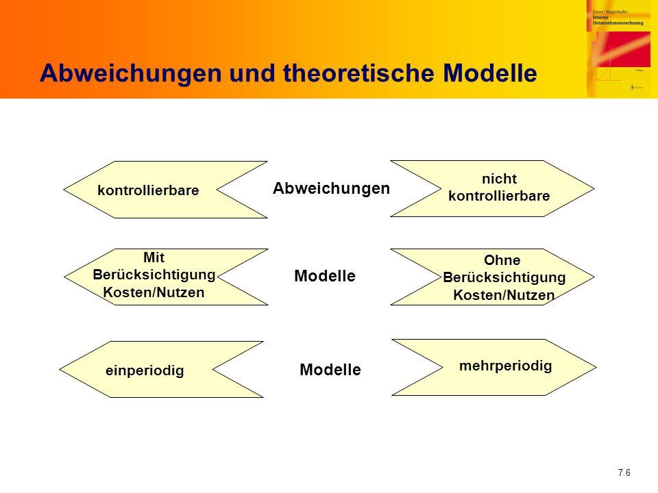 Abweichungen und theoretische Modelle