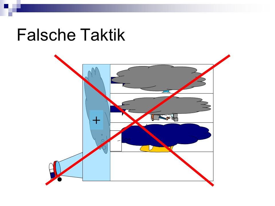 Falsche Taktik +