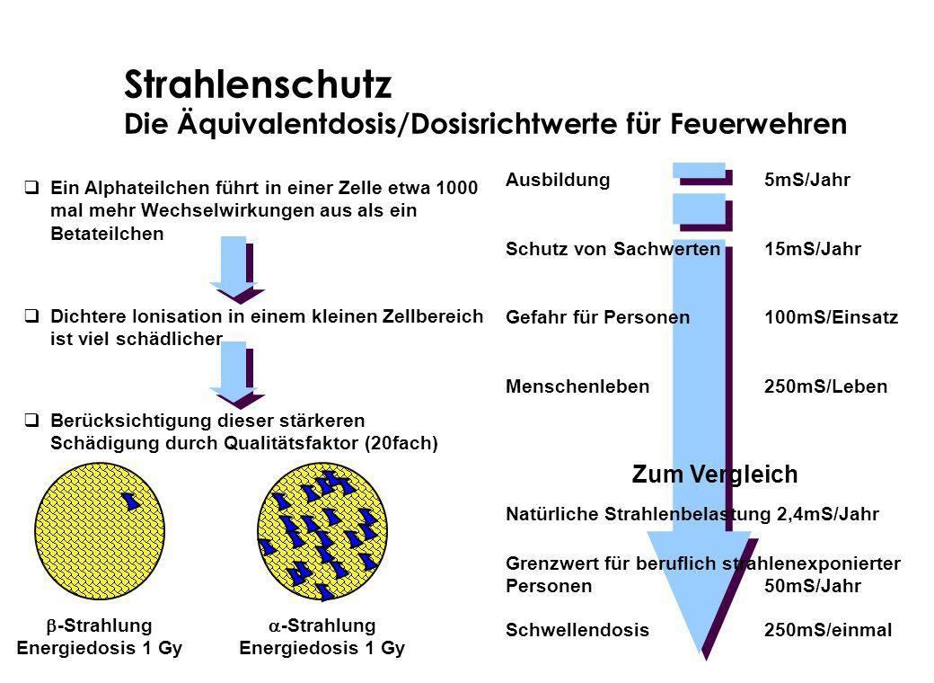 Strahlenschutz Die Äquivalentdosis/Dosisrichtwerte für Feuerwehren