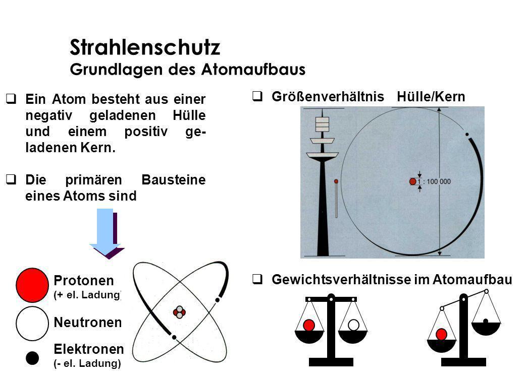 Strahlenschutz Grundlagen des Atomaufbaus Größenverhältnis Hülle/Kern