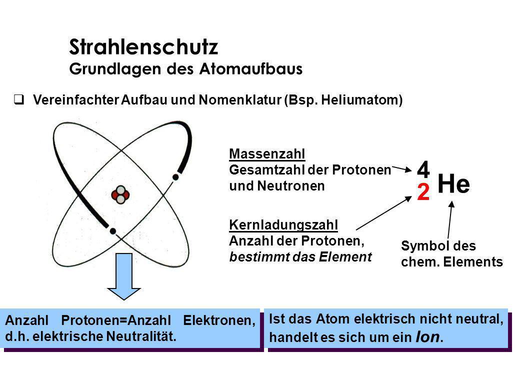 He 4 2 Strahlenschutz Grundlagen des Atomaufbaus