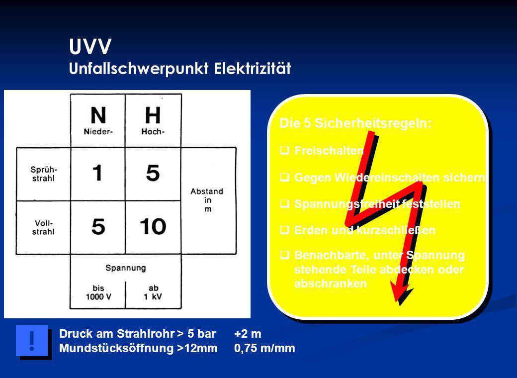 ! UVV Unfallschwerpunkt Elektrizität Die 5 Sicherheitsregeln: