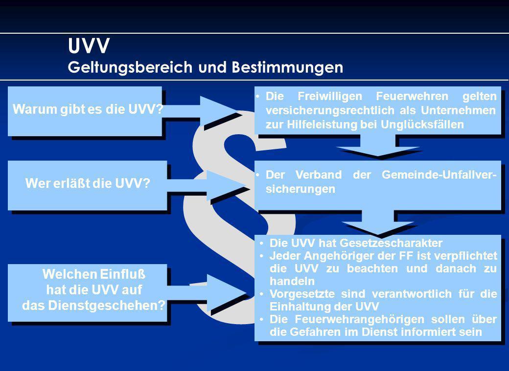 § UVV Geltungsbereich und Bestimmungen Warum gibt es die UVV