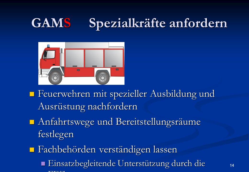 GAMS Spezialkräfte anfordern