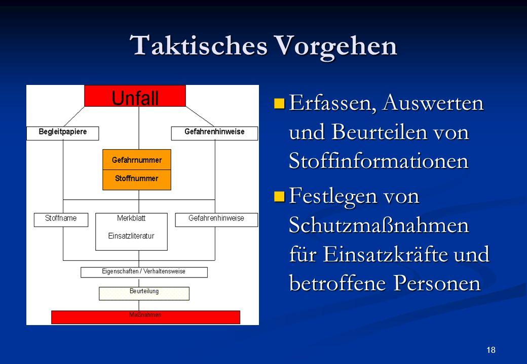 Taktisches Vorgehen Erfassen, Auswerten und Beurteilen von Stoffinformationen.