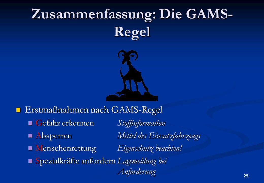 Zusammenfassung: Die GAMS-Regel
