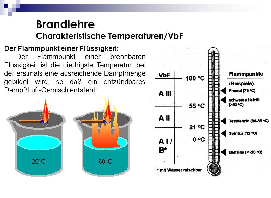 Brandlehre Charakteristische Temperaturen/VbF