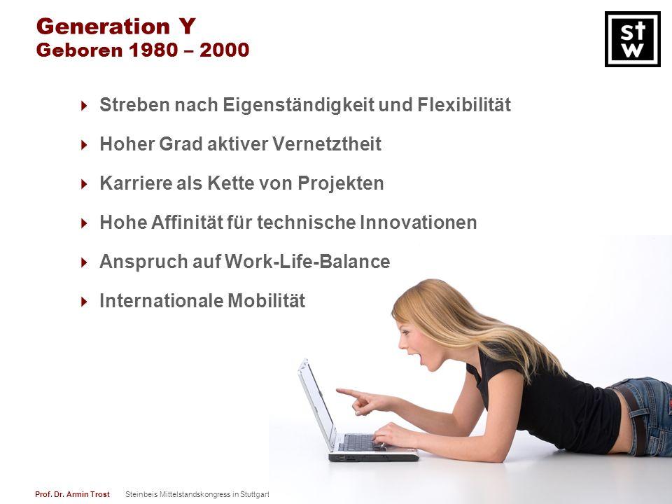 Generation Y Geboren 1980 – 2000 Streben nach Eigenständigkeit und Flexibilität. Hoher Grad aktiver Vernetztheit.
