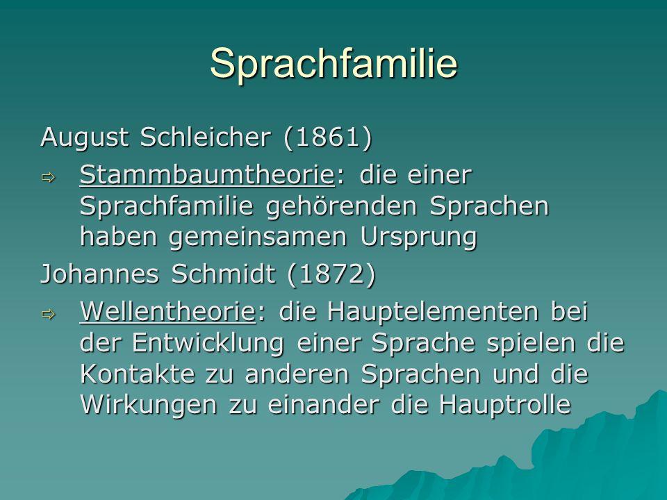 Sprachfamilie August Schleicher (1861)
