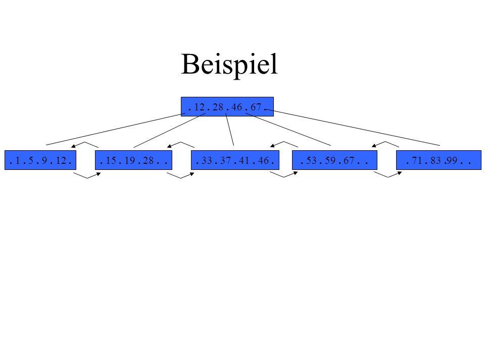 Beispiel . 12 . 28 . 46 . 67 . . 1 . 5 . 9 . 12 . . 15 . 19 . 28 . . . 33 . 37 . 41 . 46 . . 53 . 59 . 67 . .