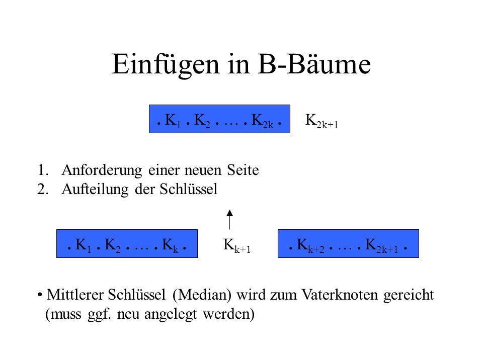 Einfügen in B-Bäume . K1 . K2 . … . K2k . K2k+1