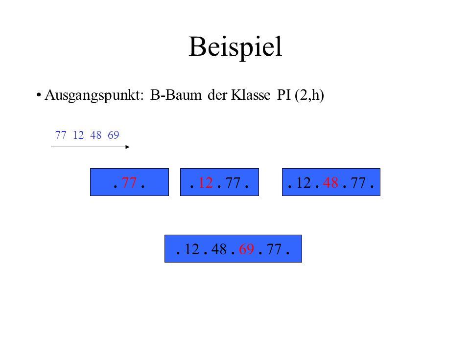 Beispiel Ausgangspunkt: B-Baum der Klasse PI (2,h) . 77 . . 12 . 77 .