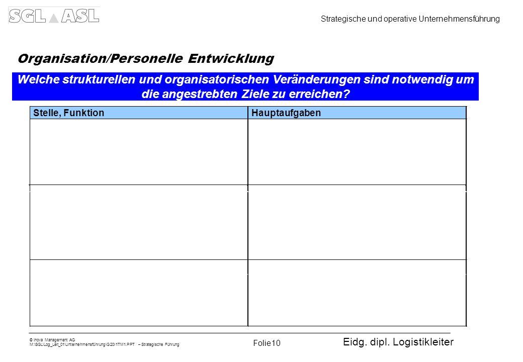 Organisation/Personelle Entwicklung