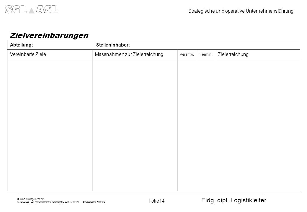 Zielvereinbarungen Abteilung: Stelleninhaber: Vereinbarte Ziele