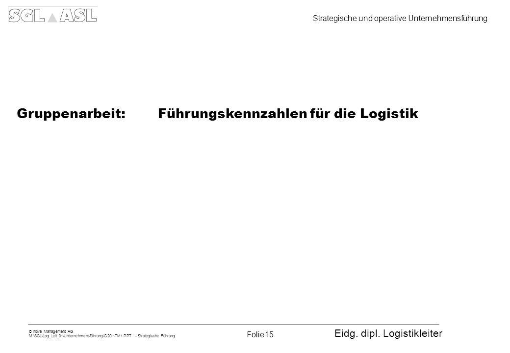 Gruppenarbeit: Führungskennzahlen für die Logistik