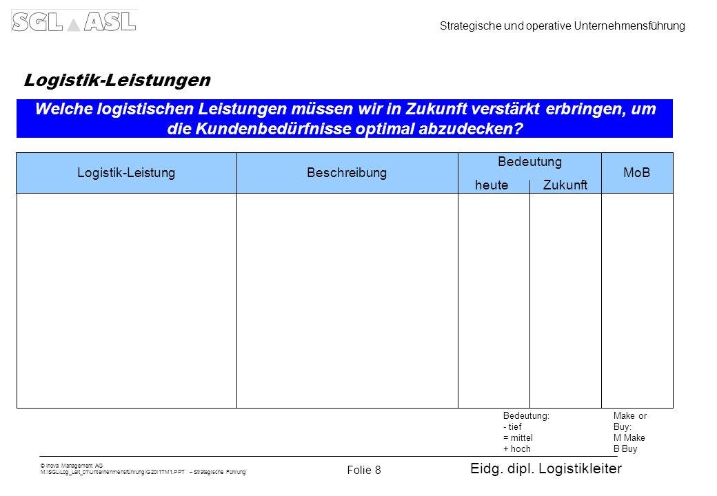 Logistik-Leistungen Welche logistischen Leistungen müssen wir in Zukunft verstärkt erbringen, um die Kundenbedürfnisse optimal abzudecken