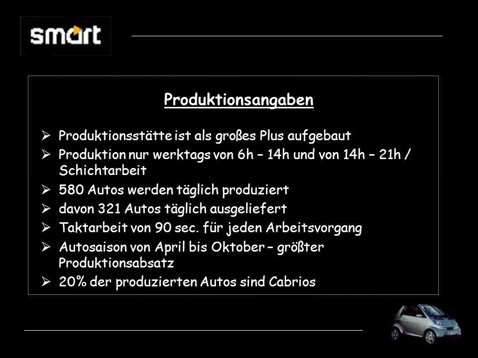 Produktionsangaben Produktionsstätte ist als großes Plus aufgebaut