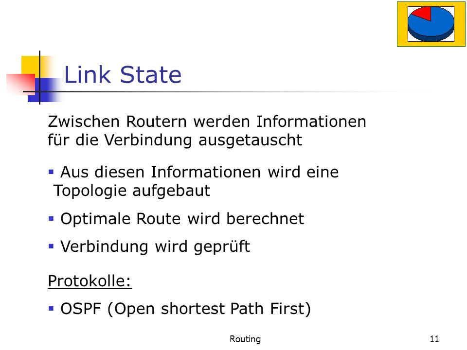 Link State Zwischen Routern werden Informationen für die Verbindung ausgetauscht. Aus diesen Informationen wird eine .Topologie aufgebaut.