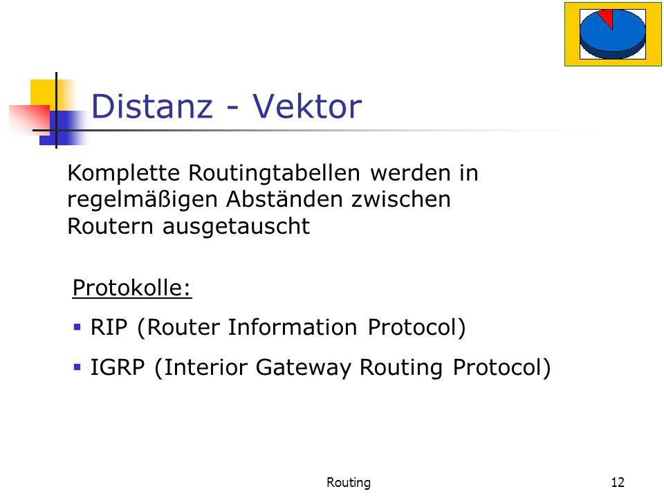 Distanz - Vektor Komplette Routingtabellen werden in regelmäßigen Abständen zwischen Routern ausgetauscht.