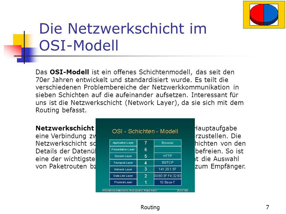 Die Netzwerkschicht im OSI-Modell