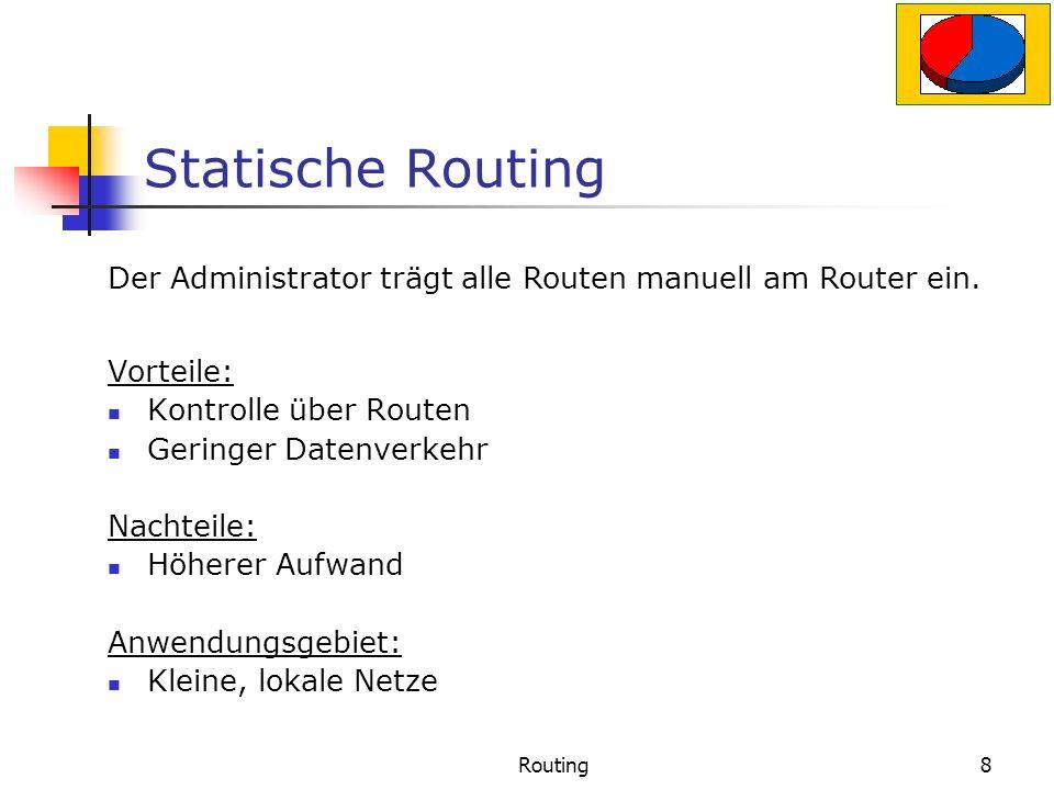 Statische Routing Der Administrator trägt alle Routen manuell am Router ein. Vorteile: Kontrolle über Routen.