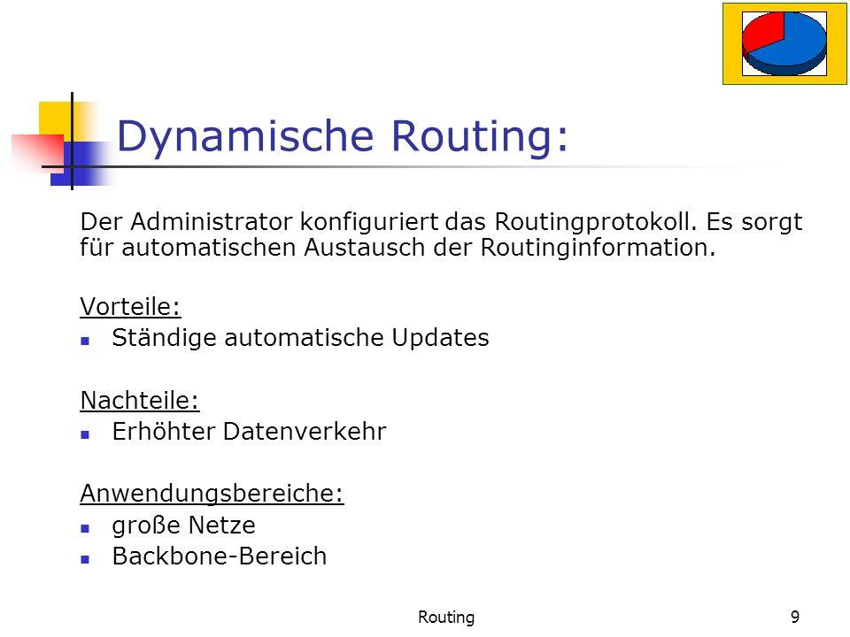 Dynamische Routing: Der Administrator konfiguriert das Routingprotokoll. Es sorgt für automatischen Austausch der Routinginformation.