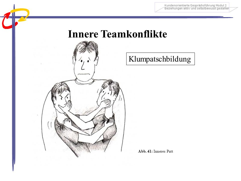 Innere Teamkonflikte Klumpatschbildung