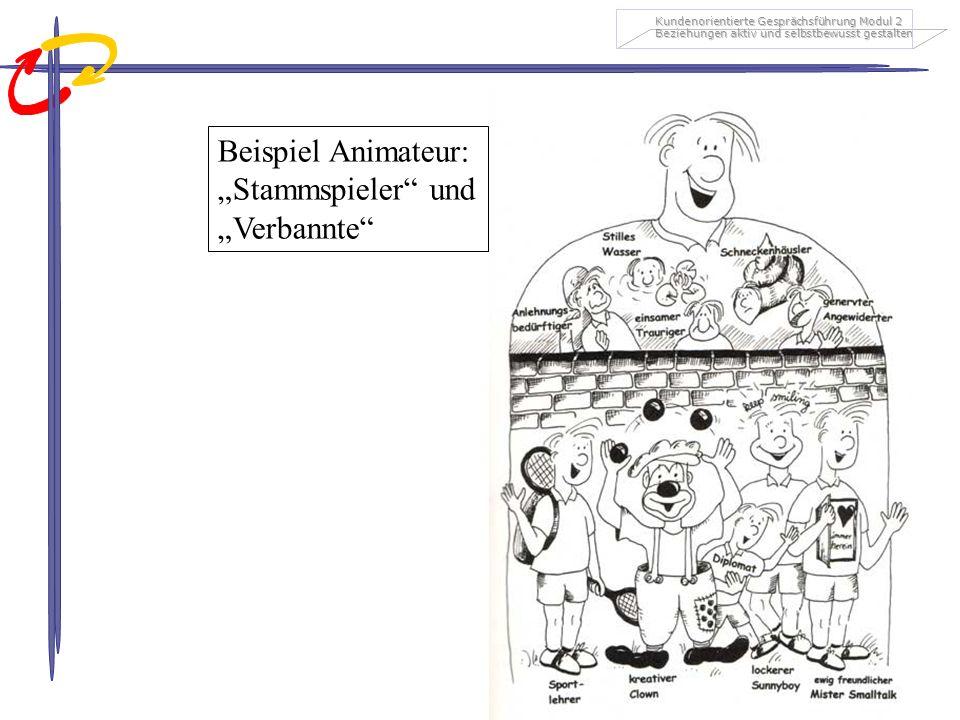 """Beispiel Animateur: """"Stammspieler und """"Verbannte"""