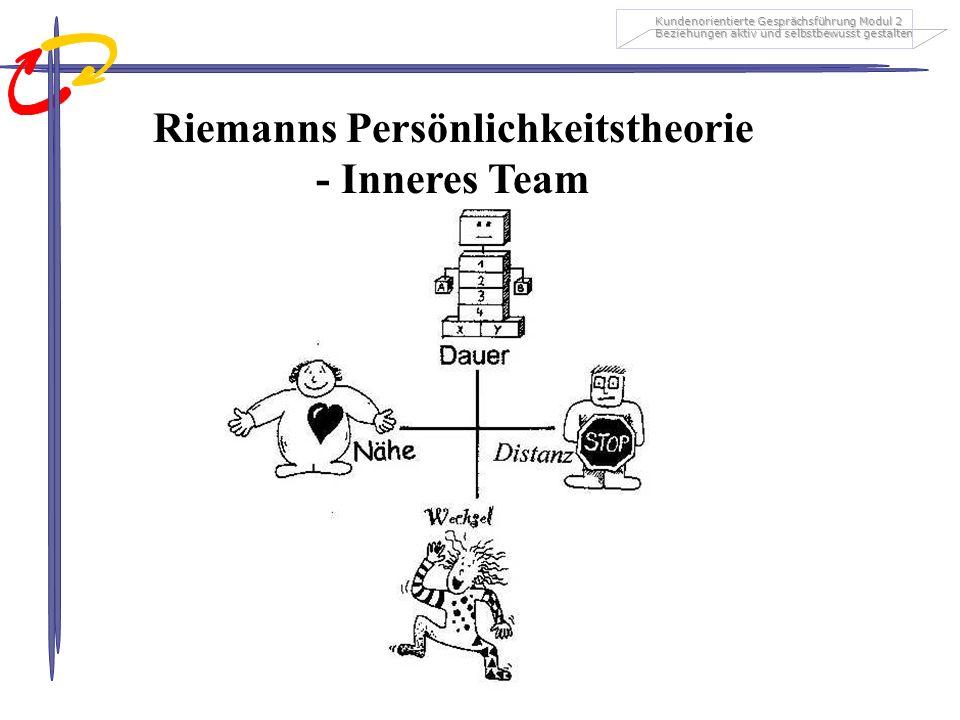 Riemanns Persönlichkeitstheorie