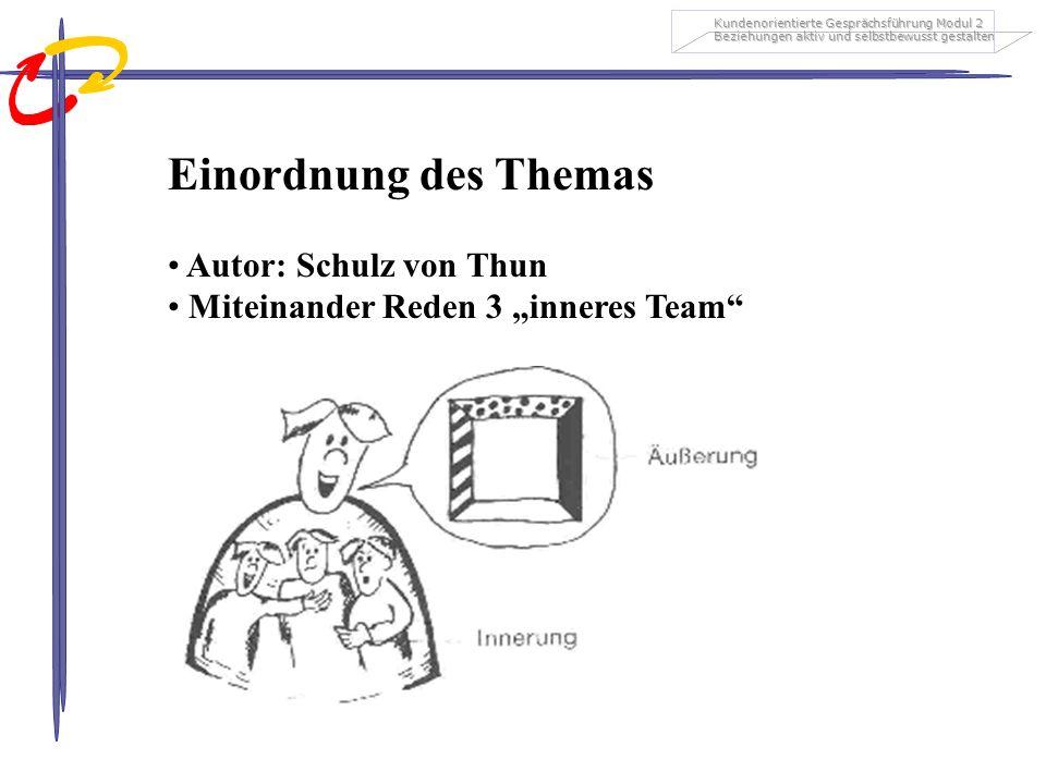 Einordnung des Themas Autor: Schulz von Thun