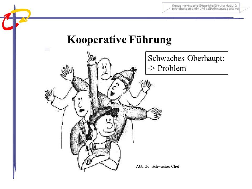 Kooperative Führung Schwaches Oberhaupt: -> Problem