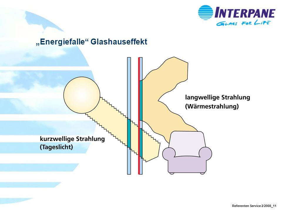 """Energiefalle Glashauseffekt"