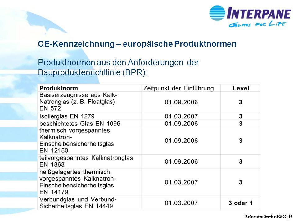 CE-Kennzeichnung – europäische Produktnormen
