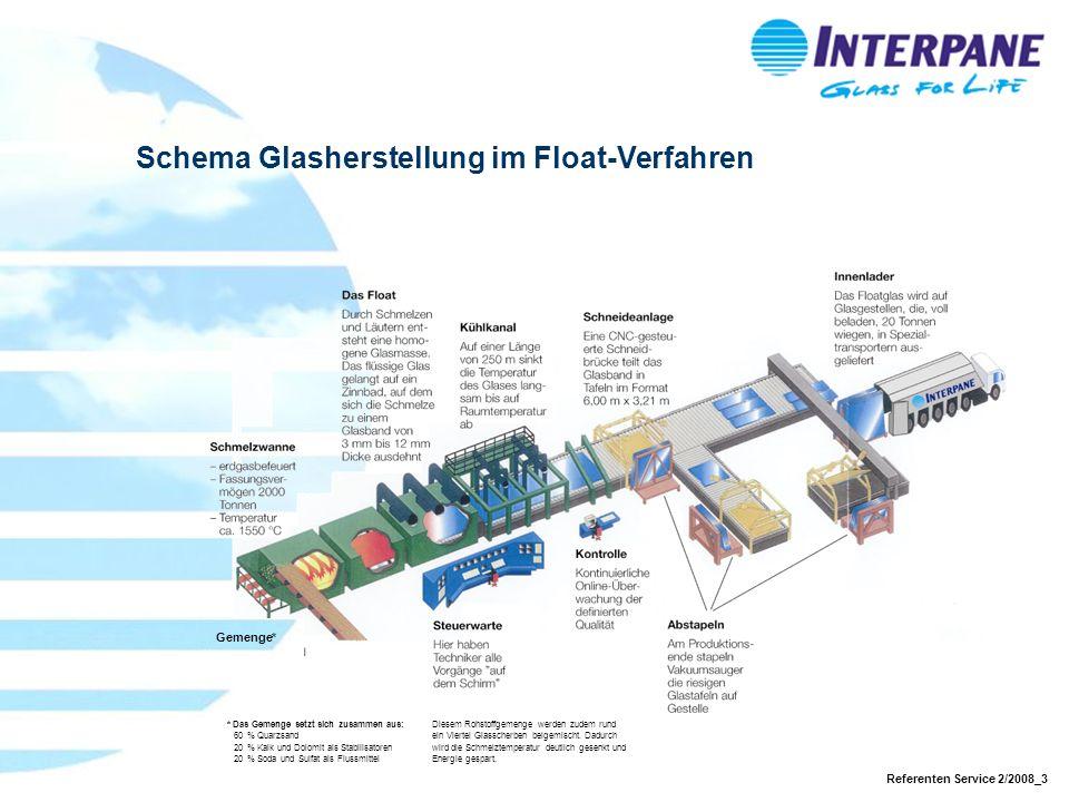 Schema Glasherstellung im Float-Verfahren