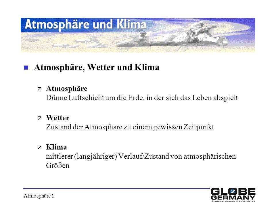 Atmosphäre, Wetter und Klima