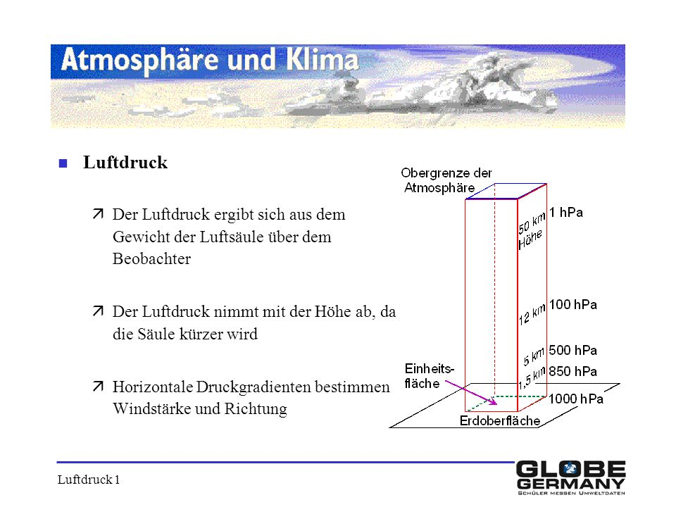Luftdruck Der Luftdruck ergibt sich aus dem Gewicht der Luftsäule über dem Beobachter. Der Luftdruck nimmt mit der Höhe ab, da die Säule kürzer wird.