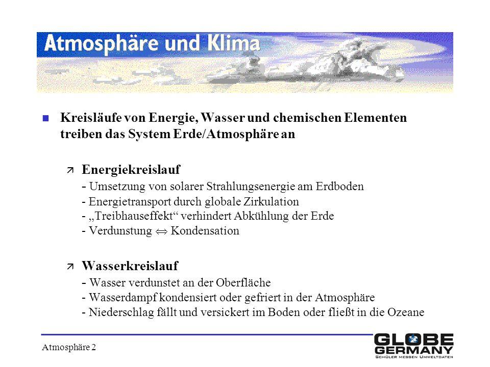 Kreisläufe von Energie, Wasser und chemischen Elementen treiben das System Erde/Atmosphäre an