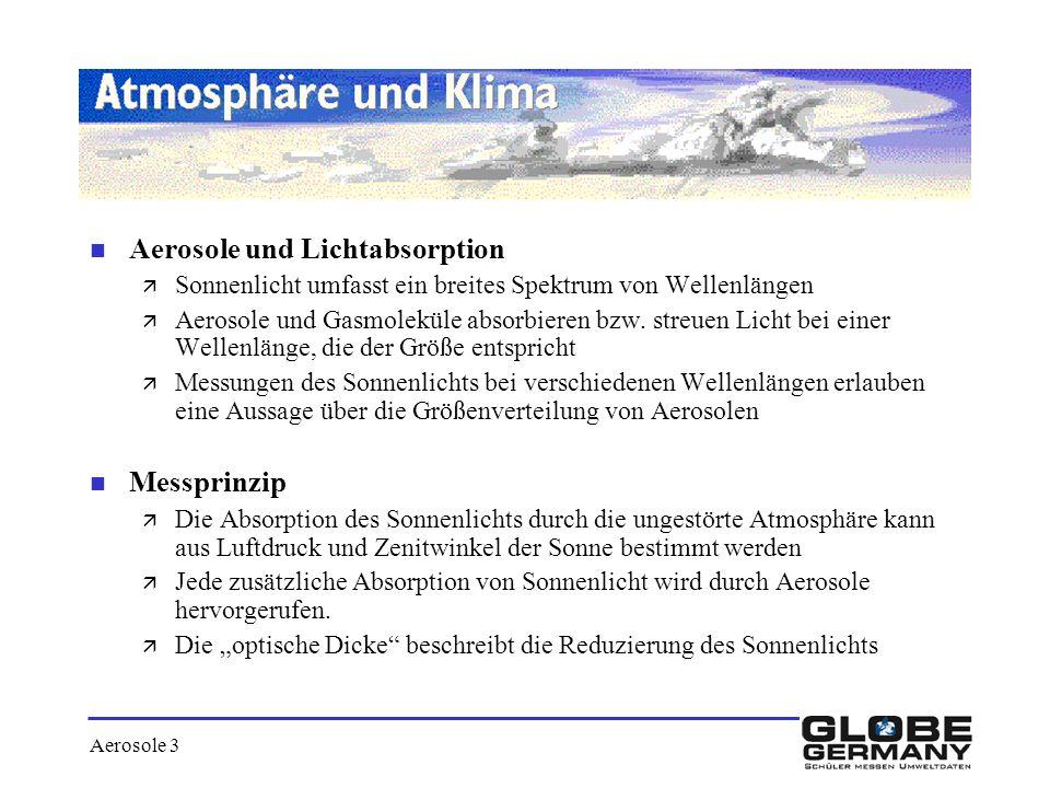 Aerosole und Lichtabsorption