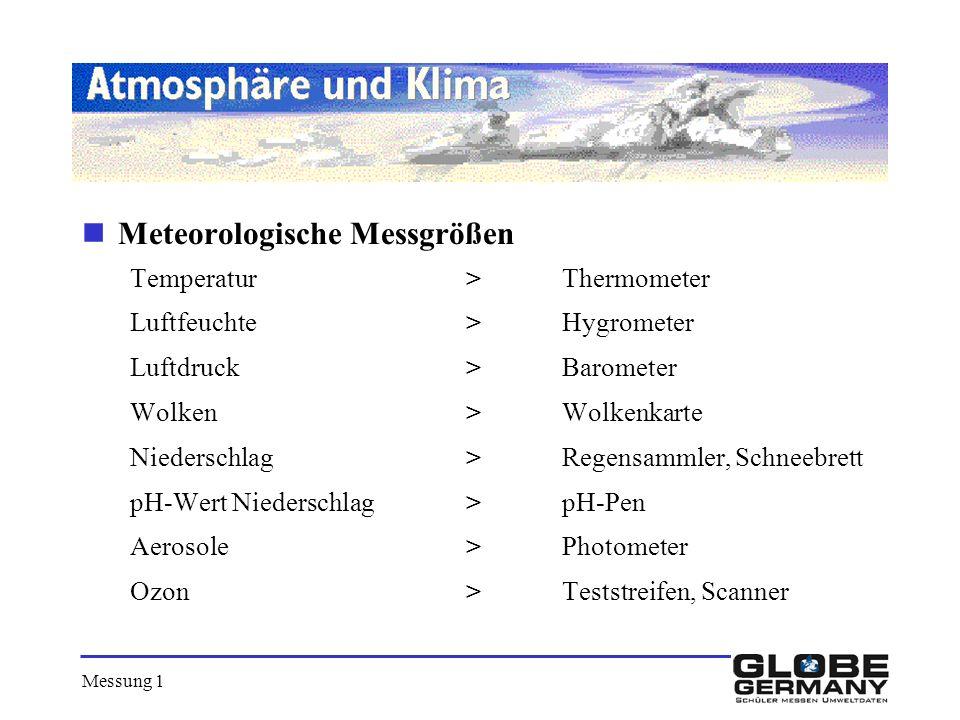 Meteorologische Messgrößen
