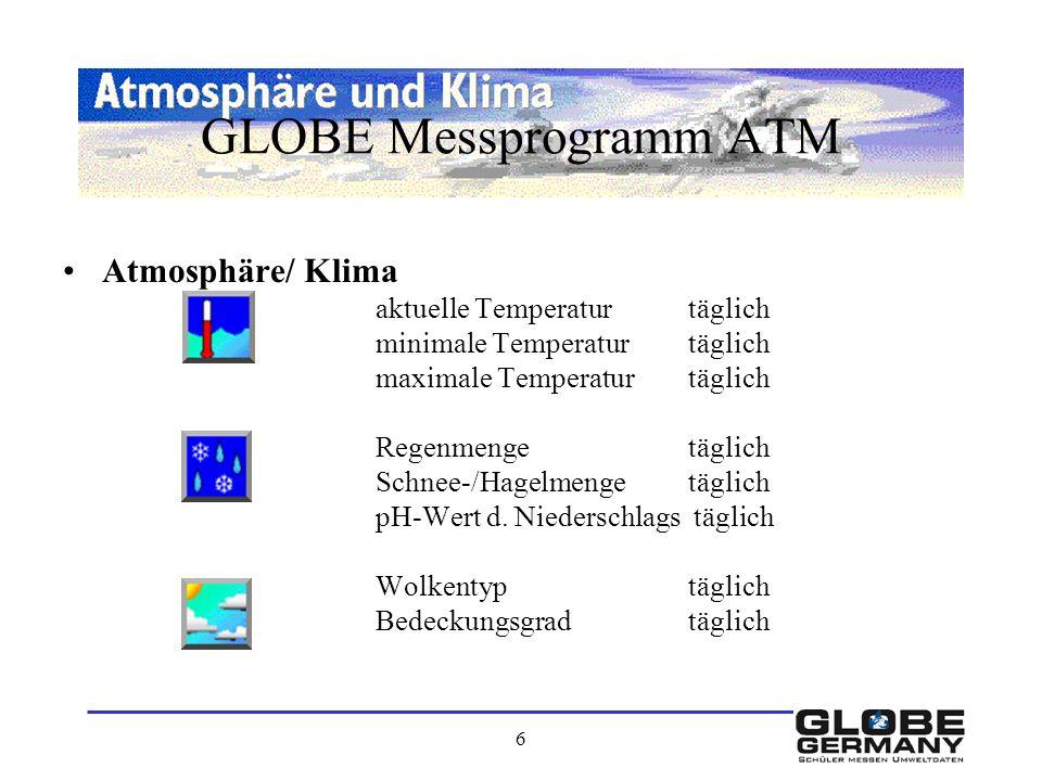 GLOBE Messprogramm ATM