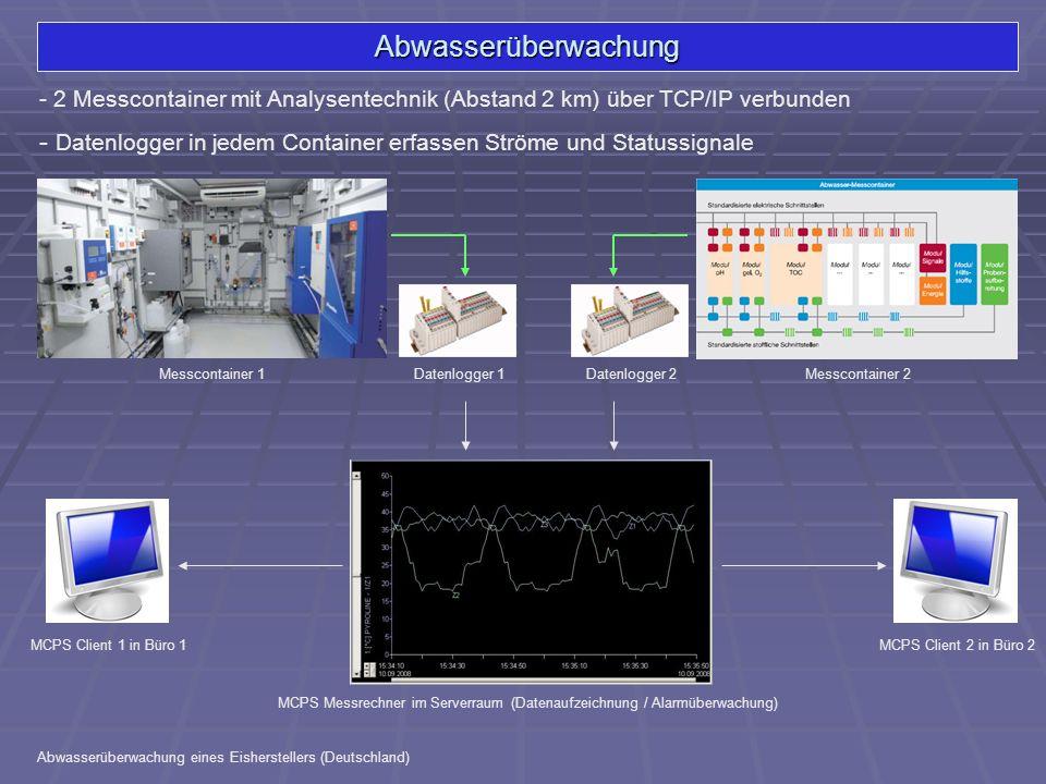 Abwasserüberwachung - 2 Messcontainer mit Analysentechnik (Abstand 2 km) über TCP/IP verbunden.