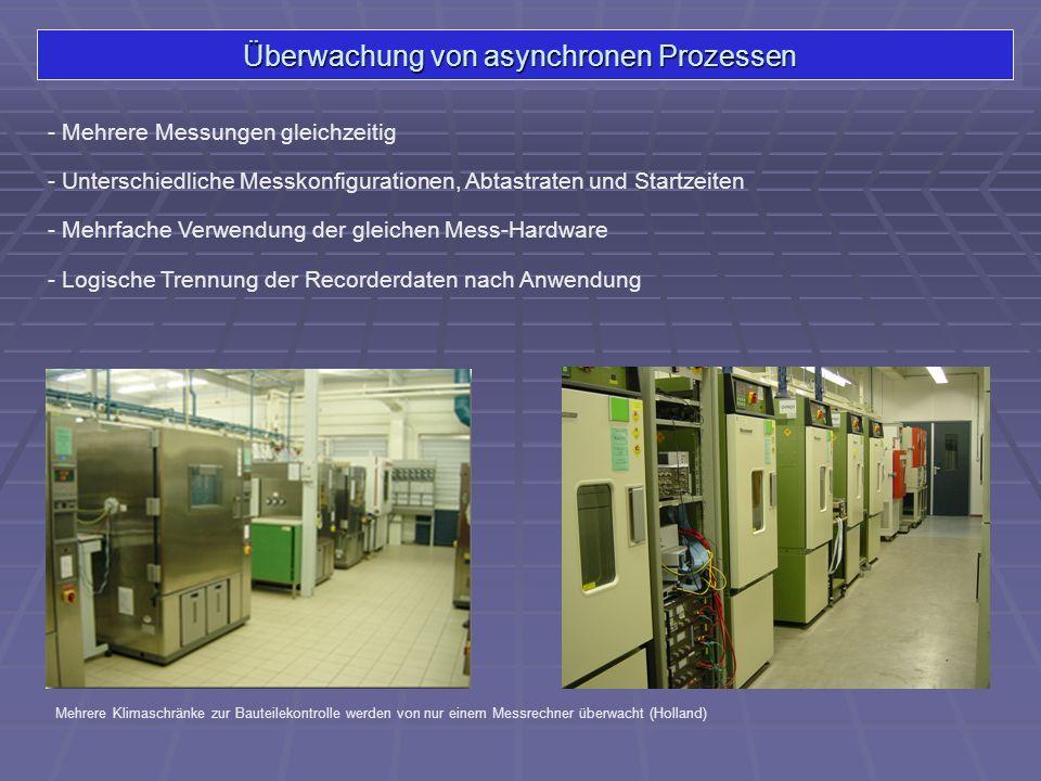 Überwachung von asynchronen Prozessen