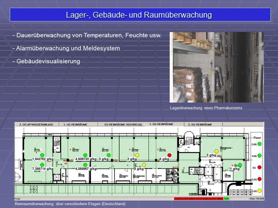 Lager-, Gebäude- und Raumüberwachung