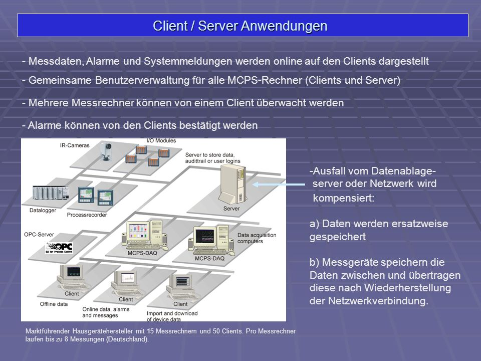 Client / Server Anwendungen